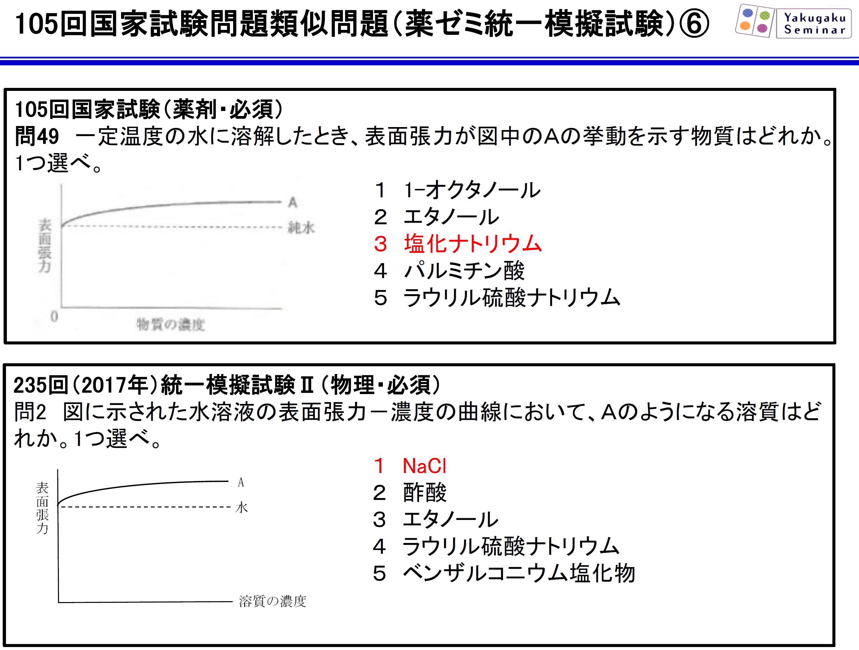第105回模試類似問題6