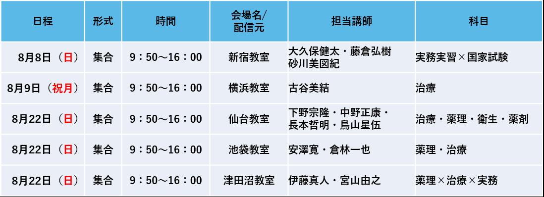2021年夏 無料講習会+合同企業研究会 東日本