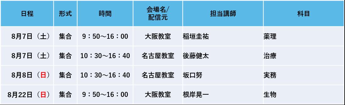 2021年夏 無料講習会+合同企業研究会 西日本
