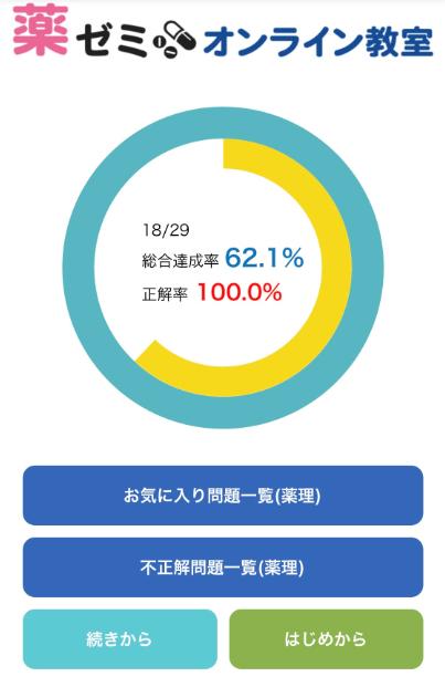 アプリリニューアル2021‗2