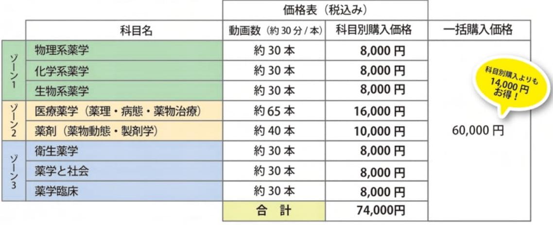 CBTマスター料金表2021